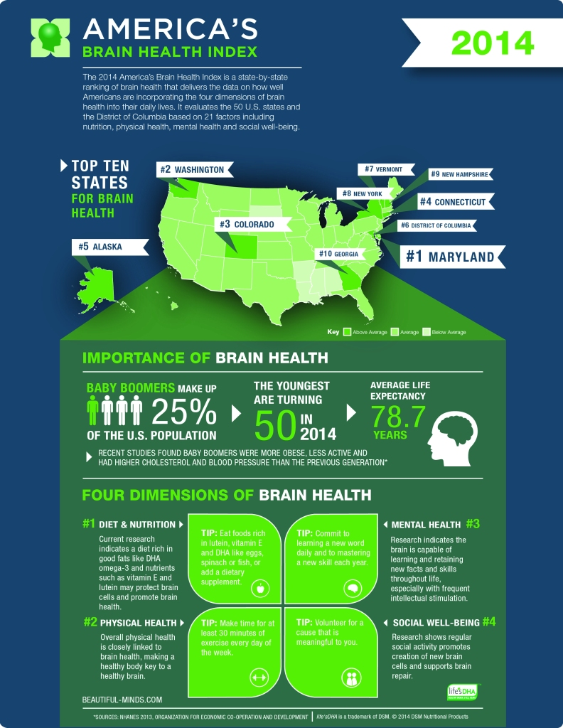 DSM_Infographic_LetterSize