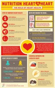 Heart Health Info Graphic_FINAL